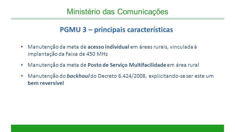 Ministério das Comunicações PGMU 3 – principais características Manutenção da meta de acesso individual em áreas rurais, vinculada à implantação da Fa