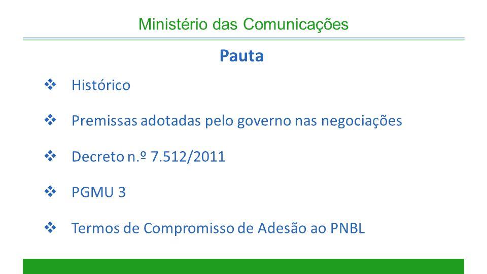 Ministério das Comunicações Histórico Premissas adotadas pelo governo nas negociações Decreto n.º 7.512/2011 PGMU 3 Termos de Compromisso de Adesão ao