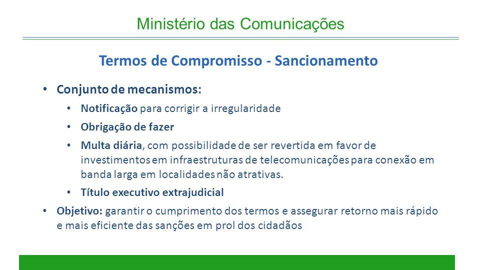 Ministério das Comunicações Termos de Compromisso - Sancionamento Conjunto de mecanismos: Notificação para corrigir a irregularidade Obrigação de faze