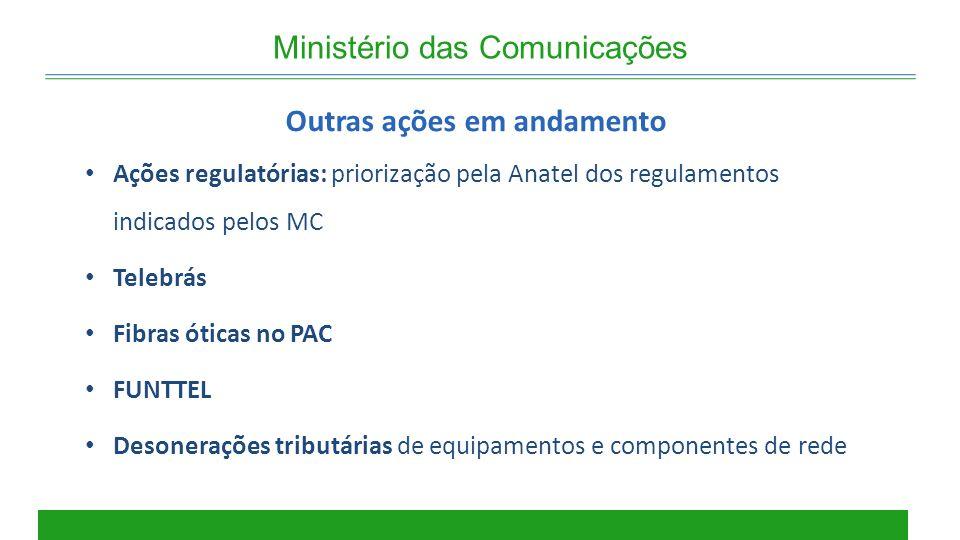 Ministério das Comunicações Outras ações em andamento Ações regulatórias: priorização pela Anatel dos regulamentos indicados pelos MC Telebrás Fibras