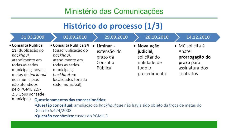 Ministério das Comunicações 31.03.2009 Consulta Pública 13 (duplicação do backhaul, atendimento em todas as sedes municipais; novas metas de backhaul