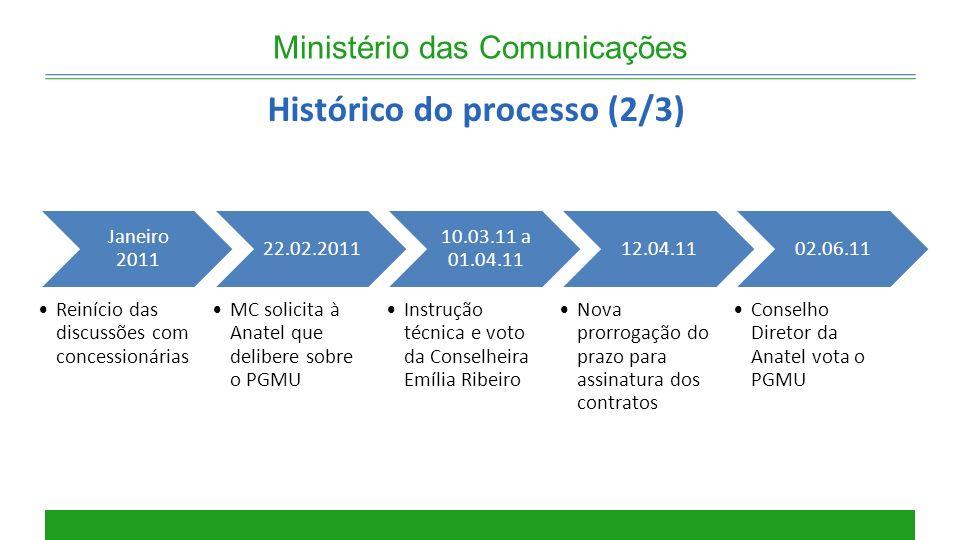Ministério das Comunicações Janeiro 2011 Reinício das discussões com concessionárias 22.02.2011 MC solicita à Anatel que delibere sobre o PGMU 10.03.1