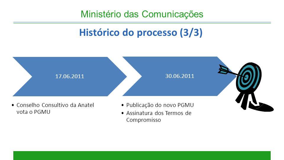 Ministério das Comunicações 17.06.2011 Conselho Consultivo da Anatel vota o PGMU 30.06.2011 Publicação do novo PGMU Assinatura dos Termos de Compromis