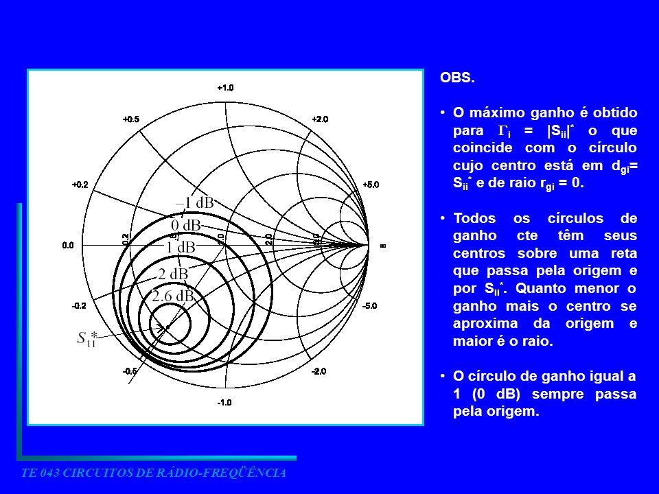 TE 043 CIRCUITOS DE RÁDIO-FREQÜÊNCIA OBS. O máximo ganho é obtido para i =  S ii   * o que coincide com o círculo cujo centro está em d gi = S ii * e