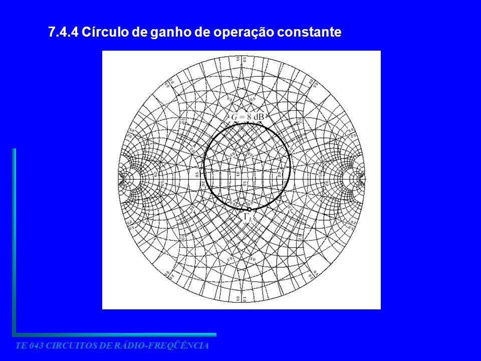 TE 043 CIRCUITOS DE RÁDIO-FREQÜÊNCIA 7.4.4 Círculo de ganho de operação constante