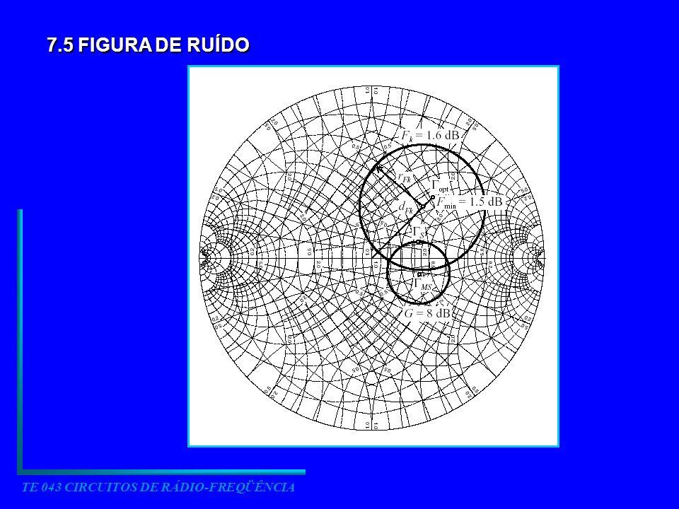 TE 043 CIRCUITOS DE RÁDIO-FREQÜÊNCIA 7.5 FIGURA DE RUÍDO