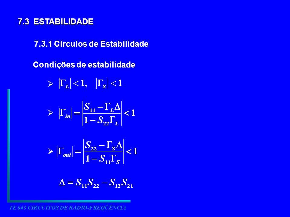 TE 043 CIRCUITOS DE RÁDIO-FREQÜÊNCIA 7.3 ESTABILIDADE 7.3.1 Círculos de Estabilidade Condições de estabilidade