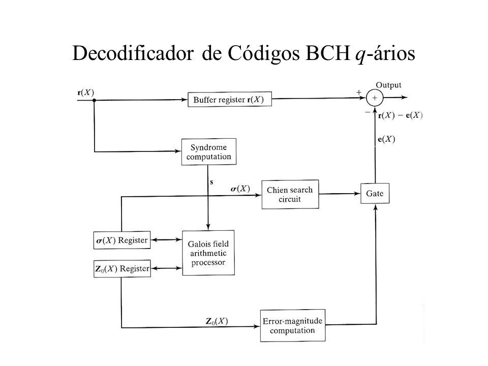 Decodificador de Códigos BCH q-ários