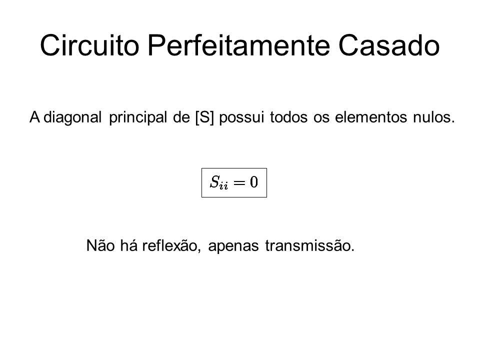 Circuito Perfeitamente Casado A diagonal principal de [S] possui todos os elementos nulos. Não há reflexão, apenas transmissão.