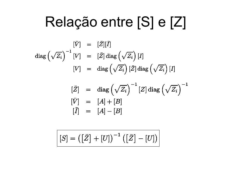 Relação entre [S] e [Z]