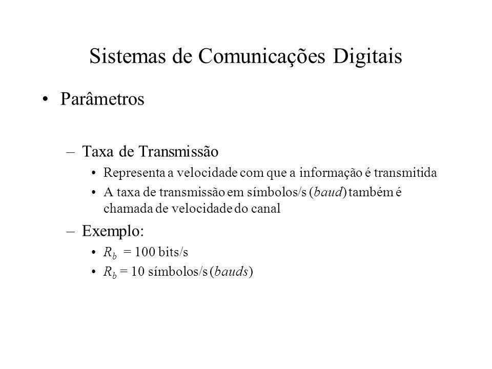 Parâmetros –Taxa de Transmissão Representa a velocidade com que a informação é transmitida A taxa de transmissão em símbolos/s (baud) também é chamada de velocidade do canal –Exemplo: R b = 100 bits/s R b = 10 símbolos/s (bauds) Sistemas de Comunicações Digitais