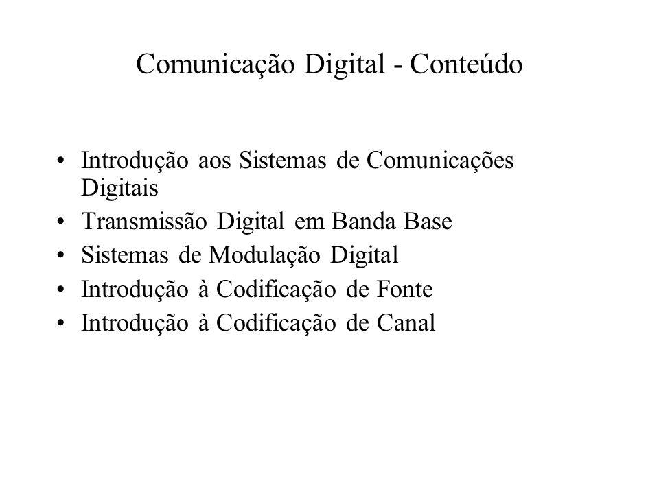Comunicação Digital - Conteúdo Introdução aos Sistemas de Comunicações Digitais Transmissão Digital em Banda Base Sistemas de Modulação Digital Introdução à Codificação de Fonte Introdução à Codificação de Canal