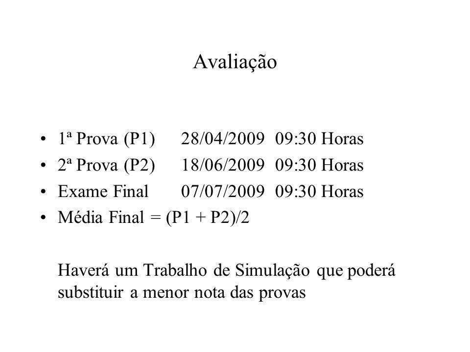 Avaliação 1ª Prova (P1)28/04/200909:30 Horas 2ª Prova (P2)18/06/200909:30 Horas Exame Final07/07/200909:30 Horas Média Final = (P1 + P2)/2 Haverá um Trabalho de Simulação que poderá substituir a menor nota das provas