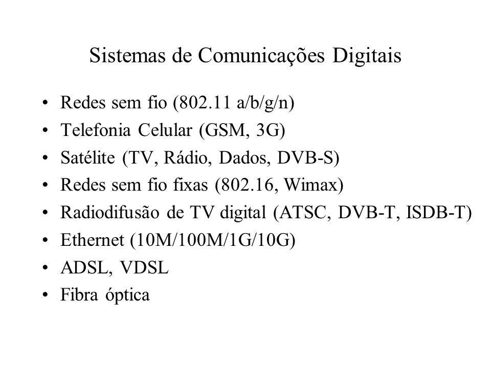 Sistemas de Comunicações Digitais Redes sem fio (802.11 a/b/g/n) Telefonia Celular (GSM, 3G) Satélite (TV, Rádio, Dados, DVB-S) Redes sem fio fixas (802.16, Wimax) Radiodifusão de TV digital (ATSC, DVB-T, ISDB-T) Ethernet (10M/100M/1G/10G) ADSL, VDSL Fibra óptica