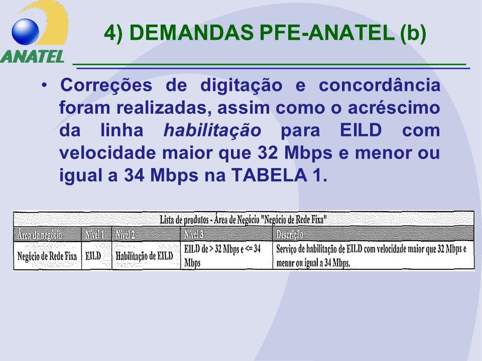 4) DEMANDAS PFE-ANATEL (b) Correções de digitação e concordância foram realizadas, assim como o acréscimo da linha habilitação para EILD com velocidade maior que 32 Mbps e menor ou igual a 34 Mbps na TABELA 1.