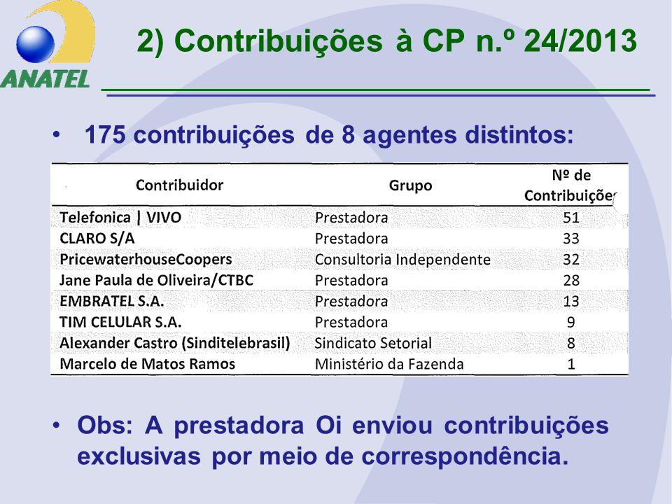 2) Contribuições à CP n.º 24/2013 175 contribuições de 8 agentes distintos: Obs: A prestadora Oi enviou contribuições exclusivas por meio de correspondência.