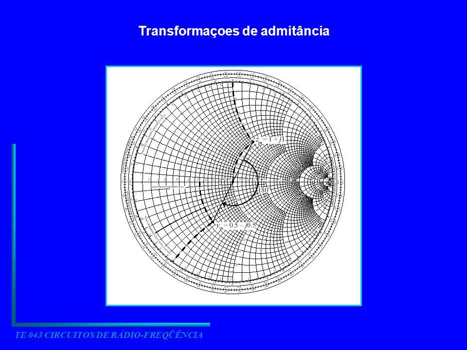 TE 043 CIRCUITOS DE RÁDIO-FREQÜÊNCIA Transformaçoes de admitância