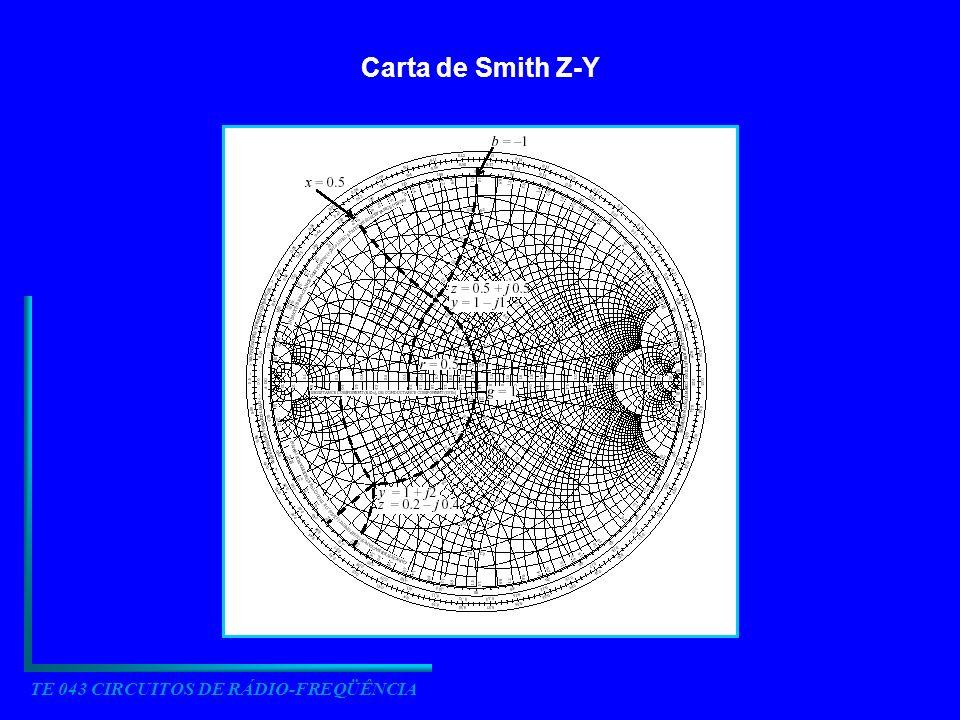 TE 043 CIRCUITOS DE RÁDIO-FREQÜÊNCIA Carta de Smith Z-Y