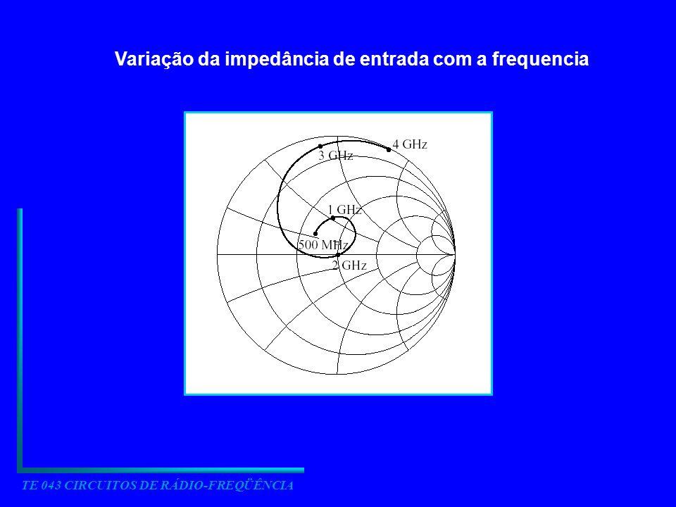 Variação da impedância de entrada com a frequencia