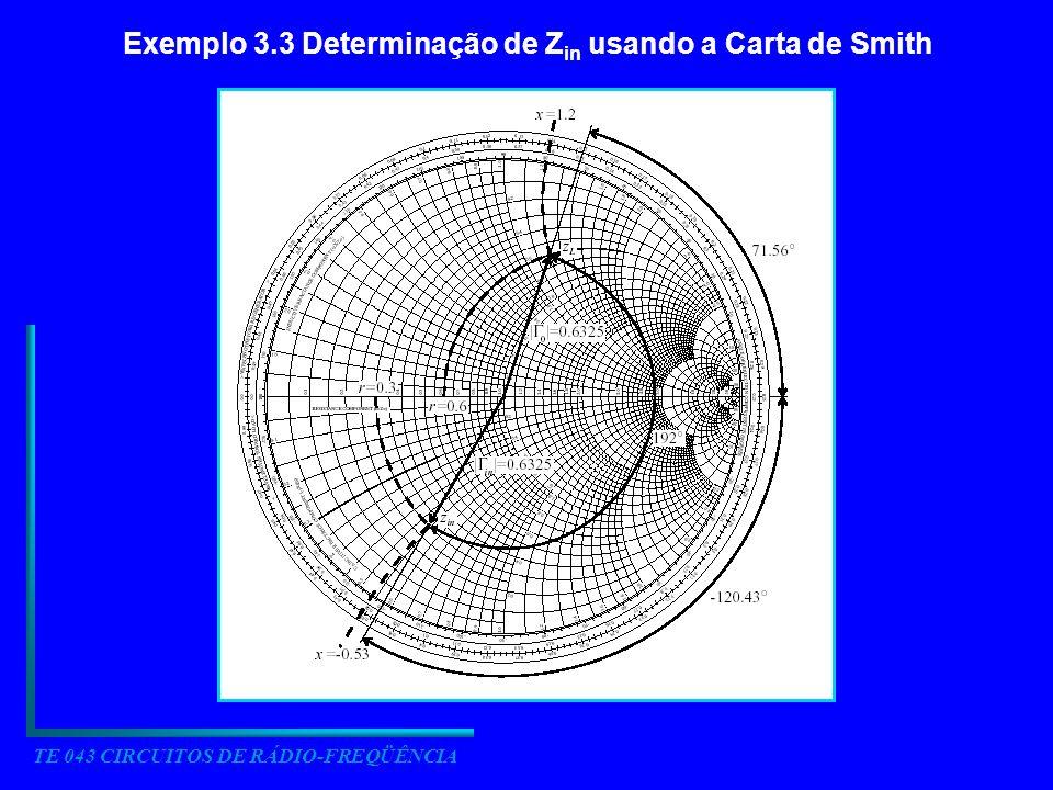 TE 043 CIRCUITOS DE RÁDIO-FREQÜÊNCIA Exemplo 3.3 Determinação de Z in usando a Carta de Smith