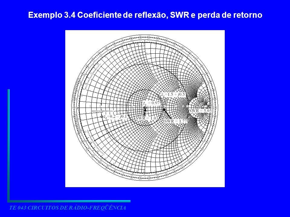 TE 043 CIRCUITOS DE RÁDIO-FREQÜÊNCIA Exemplo 3.4 Coeficiente de reflexão, SWR e perda de retorno