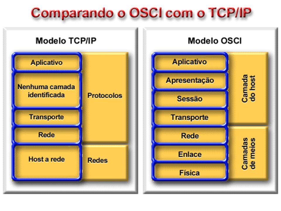 Recomendações Internacionais b ITU - International Telecomunications Union b ITU-R (Radiocomunications) b ITU-T (Telecomunications) (CCITT até 93) b ITU-D (Development)