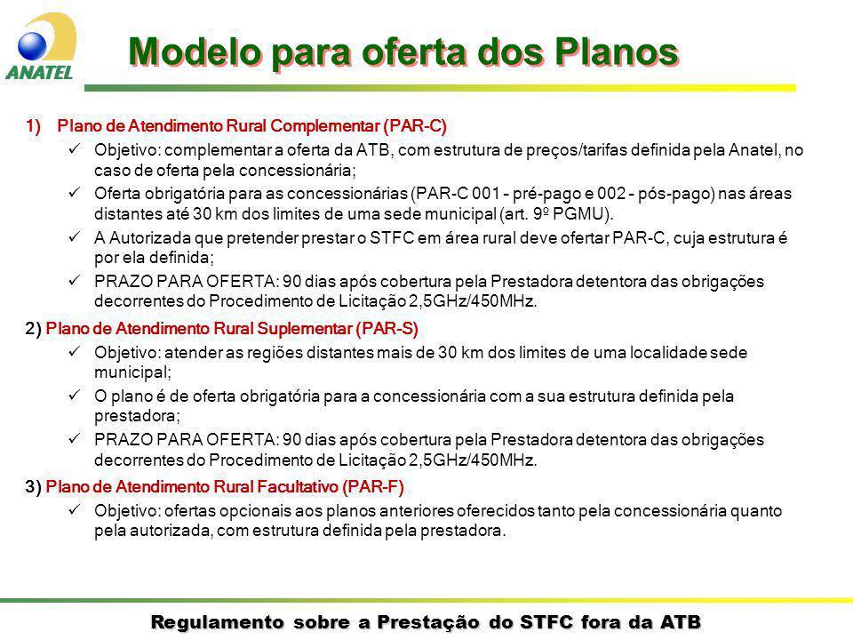 Regulamento sobre a Prestação do STFC fora da ATB 1)Plano de Atendimento Rural Complementar (PAR-C) Objetivo: complementar a oferta da ATB, com estrut