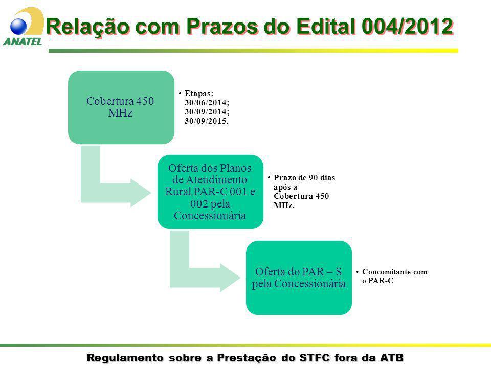 Regulamento sobre a Prestação do STFC fora da ATB Relação com Prazos do Edital 004/2012 Cobertura 450 MHz Etapas: 30/06/2014; 30/09/2014; 30/09/2015.