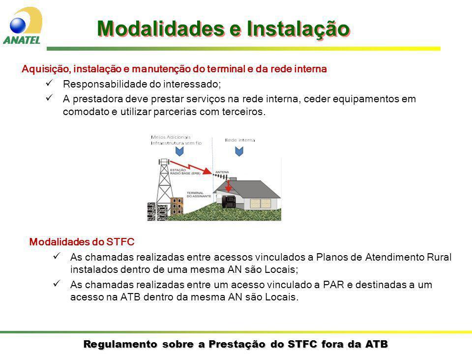 Regulamento sobre a Prestação do STFC fora da ATB Aquisição, instalação e manutenção do terminal e da rede interna Responsabilidade do interessado; A