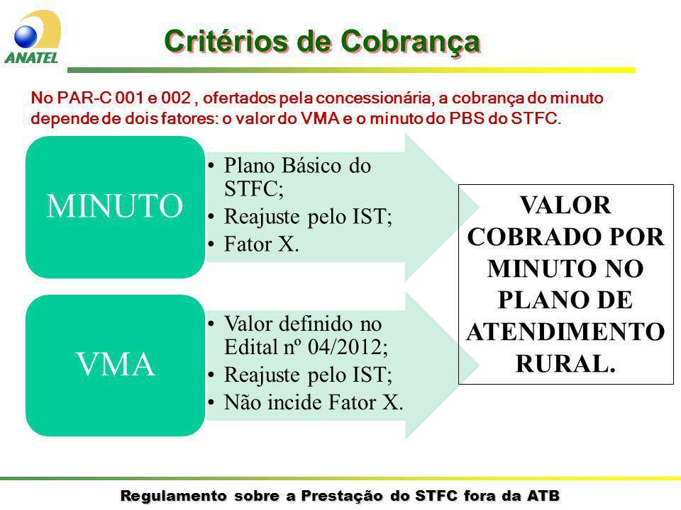 Regulamento sobre a Prestação do STFC fora da ATB Critérios de Cobrança Plano Básico do STFC; Reajuste pelo IST; Fator X. MINUTO Valor definido no Edi