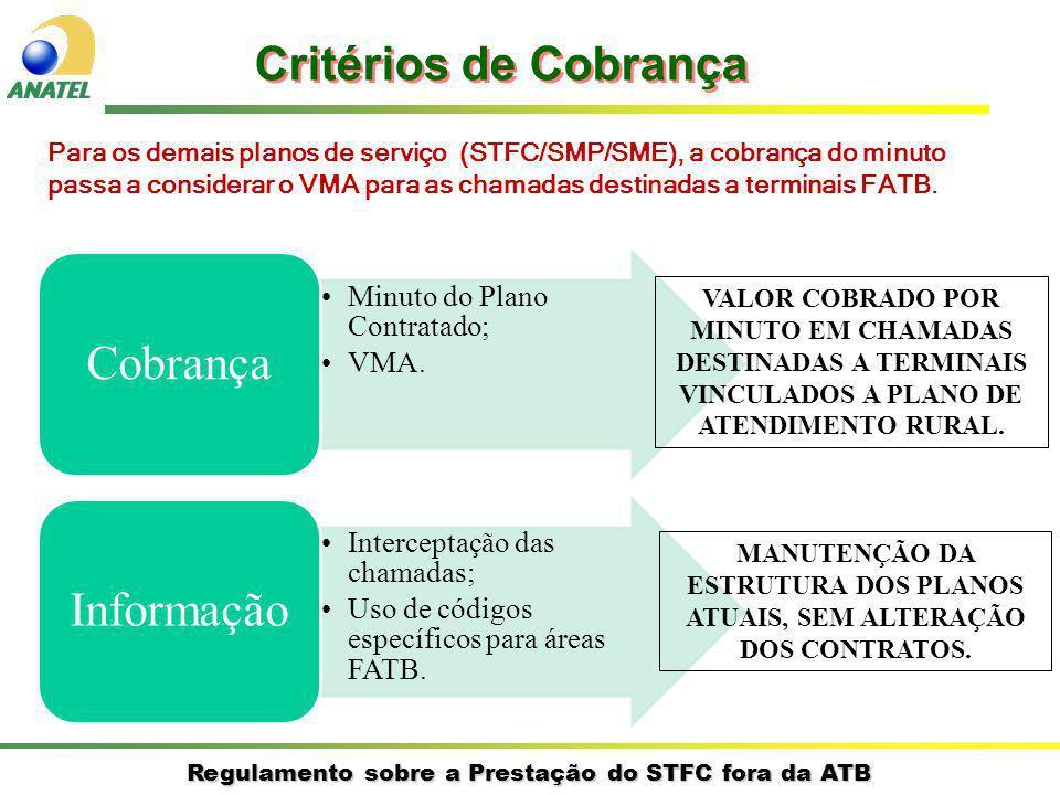 Regulamento sobre a Prestação do STFC fora da ATB Critérios de Cobrança Minuto do Plano Contratado; VMA. Cobrança Interceptação das chamadas; Uso de c