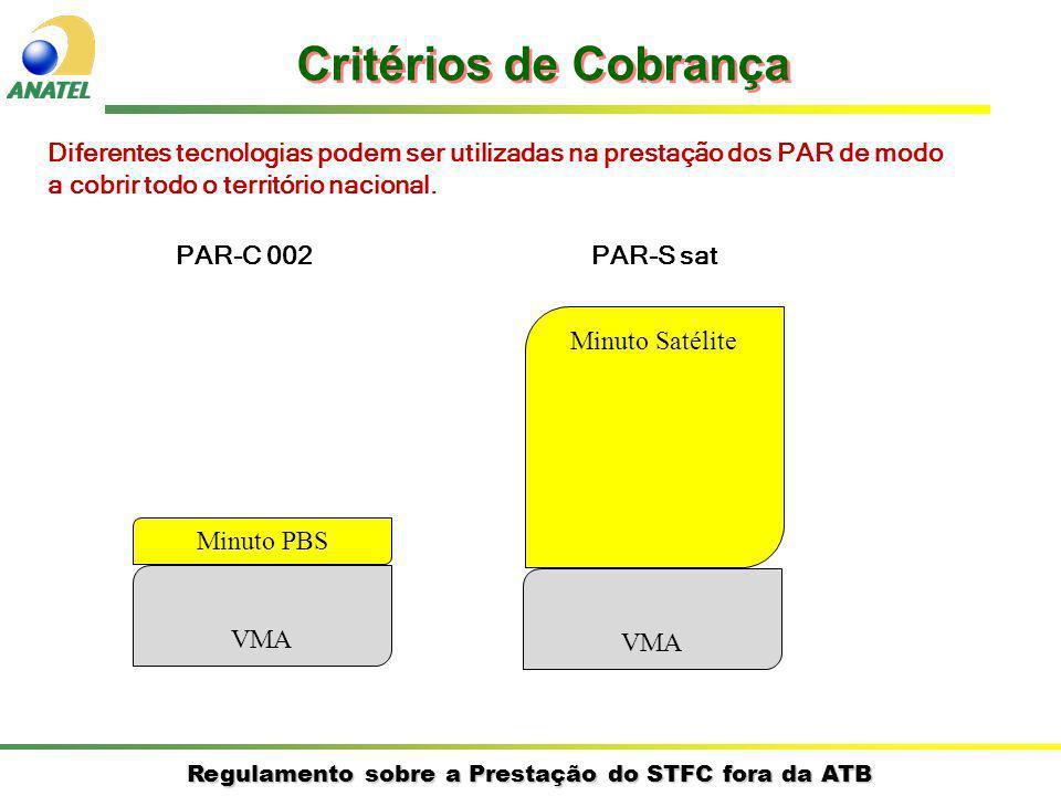 Regulamento sobre a Prestação do STFC fora da ATB Critérios de Cobrança Diferentes tecnologias podem ser utilizadas na prestação dos PAR de modo a cobrir todo o território nacional.