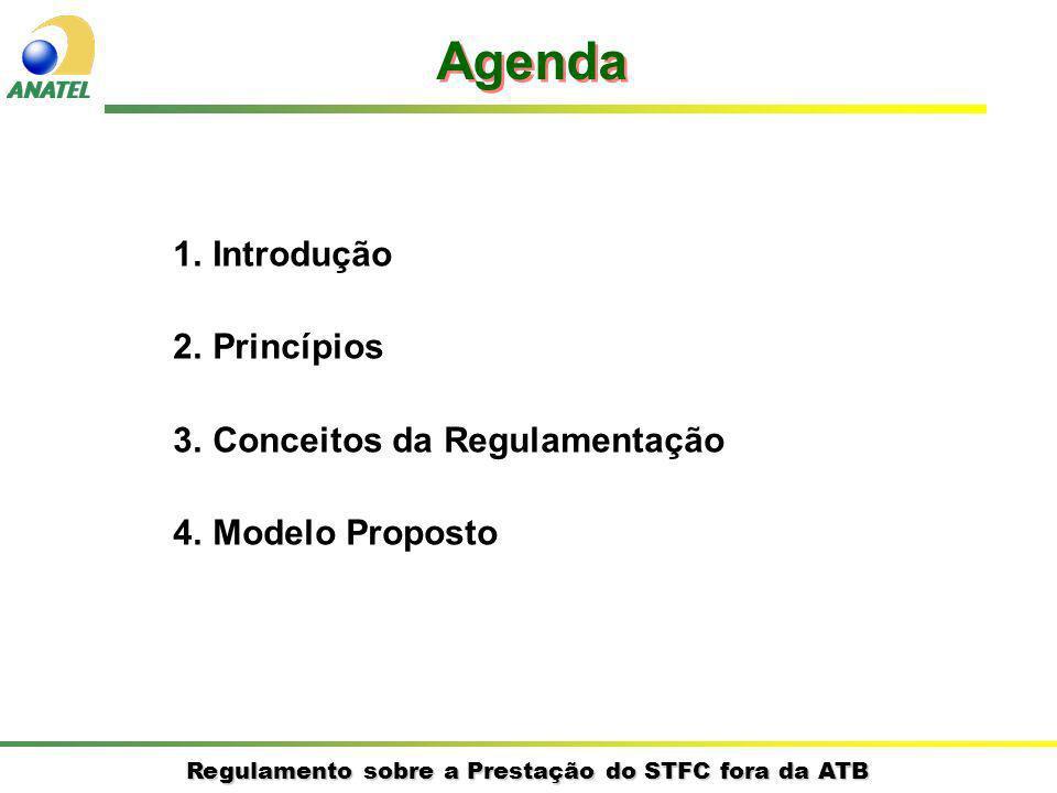 Regulamento sobre a Prestação do STFC fora da ATB 1.Introdução 2.Princípios 3.Conceitos da Regulamentação 4.Modelo Proposto Agenda