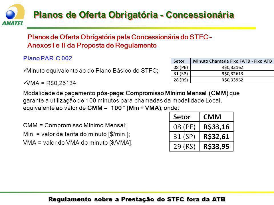 Regulamento sobre a Prestação do STFC fora da ATB Plano PAR-C 002 Minuto equivalente ao do Plano Básico do STFC; VMA = R$0,25134; Modalidade de pagamento pós-paga: Compromisso Mínimo Mensal (CMM) que garante a utilização de 100 minutos para chamadas da modalidade Local, equivalente ao valor de CMM = 100 * (Min + VMA); onde: CMM = Compromisso Mínimo Mensal; Min.