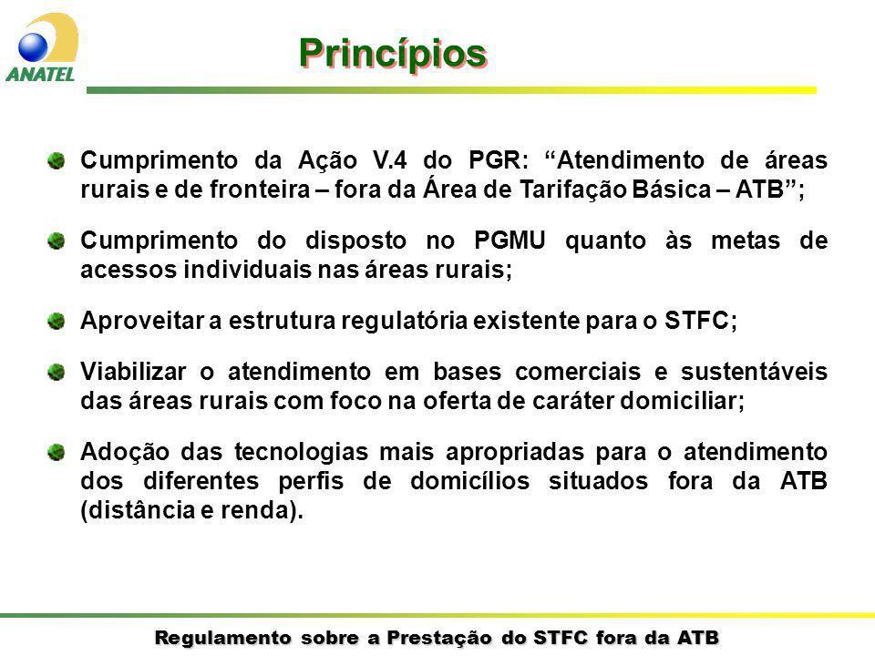 Regulamento sobre a Prestação do STFC fora da ATB Cumprimento da Ação V.4 do PGR: Atendimento de áreas rurais e de fronteira – fora da Área de Tarifação Básica – ATB; Cumprimento do disposto no PGMU quanto às metas de acessos individuais nas áreas rurais; Aproveitar a estrutura regulatória existente para o STFC; Viabilizar o atendimento em bases comerciais e sustentáveis das áreas rurais com foco na oferta de caráter domiciliar; Adoção das tecnologias mais apropriadas para o atendimento dos diferentes perfis de domicílios situados fora da ATB (distância e renda).