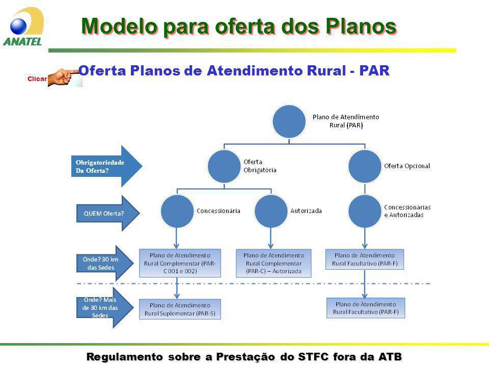 Regulamento sobre a Prestação do STFC fora da ATB Clicar Oferta Planos de Atendimento Rural - PAR Modelo para oferta dos Planos Obrigatoriedade Da Ofe