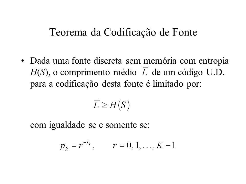 Teorema da Codificação de Fonte Dada uma fonte discreta sem memória com entropia H(S), o comprimento médio de um código U.D. para a codificação desta