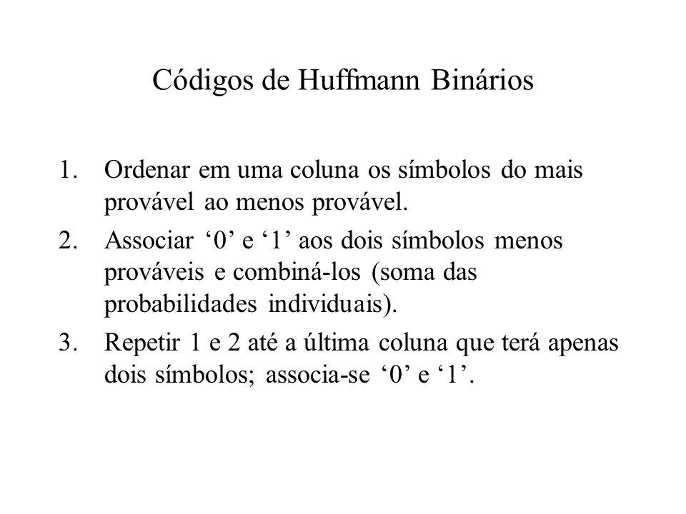 Códigos de Huffmann Binários 1.Ordenar em uma coluna os símbolos do mais provável ao menos provável. 2.Associar 0 e 1 aos dois símbolos menos provávei