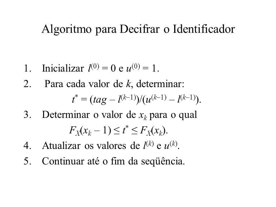 Algoritmo para Decifrar o Identificador 1.Inicializar l (0) = 0 e u (0) = 1. 2. Para cada valor de k, determinar: t * = (tag – l (k–1) )/(u (k–1) – l