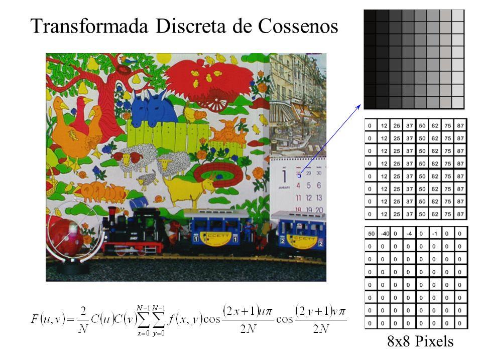 8x8 Pixels Transformada Discreta de Cossenos