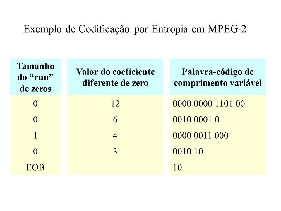 Tamanho do run de zeros Valor do coeficiente diferente de zero Palavra-código de comprimento variável 0120000 0000 1101 00 060010 0001 0 140000 0011 0