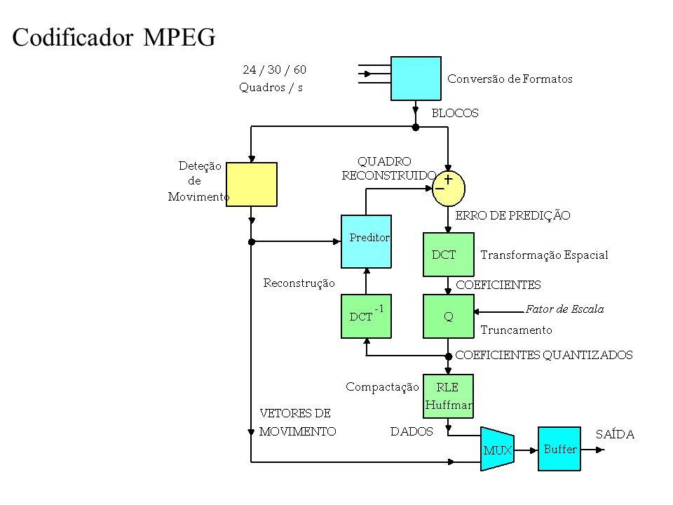 Codificador MPEG