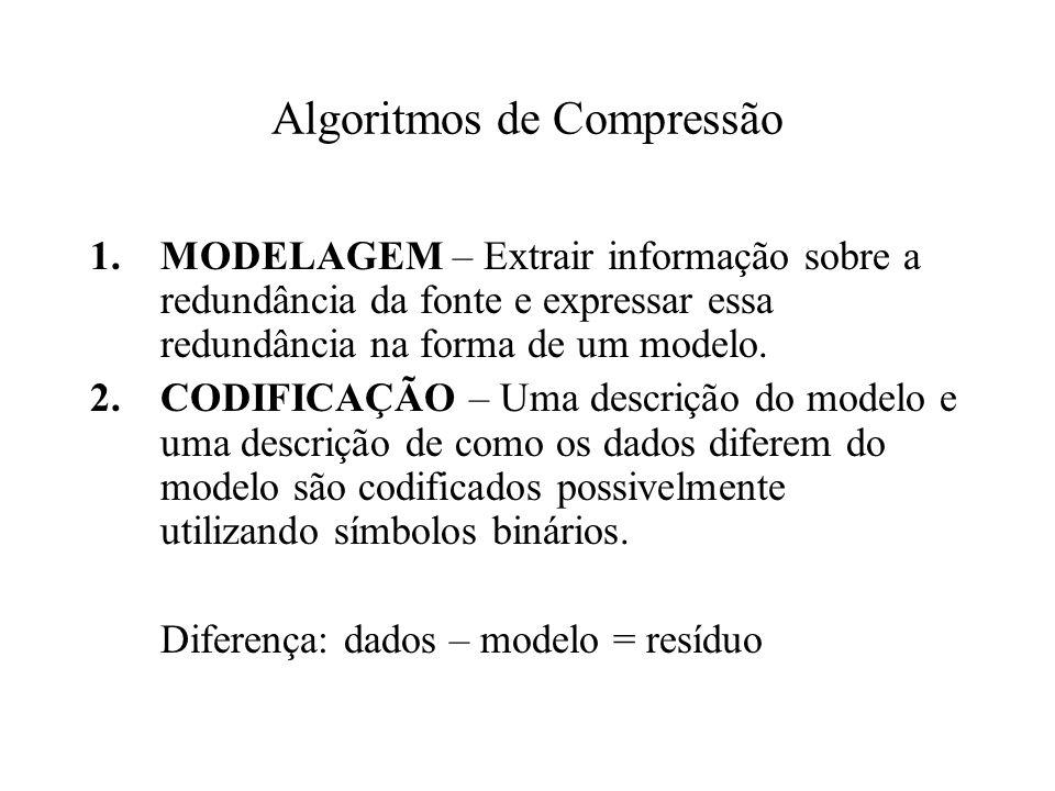 Algoritmos de Compressão 1.MODELAGEM – Extrair informação sobre a redundância da fonte e expressar essa redundância na forma de um modelo. 2.CODIFICAÇ