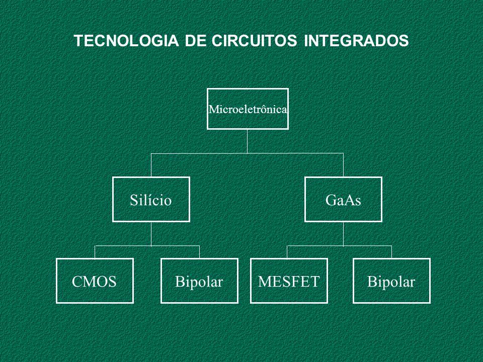 TECNOLOGIA DE CIRCUITOS INTEGRADOS Microeletrônica SilícioGaAs CMOSBipolarMESFETBipolar