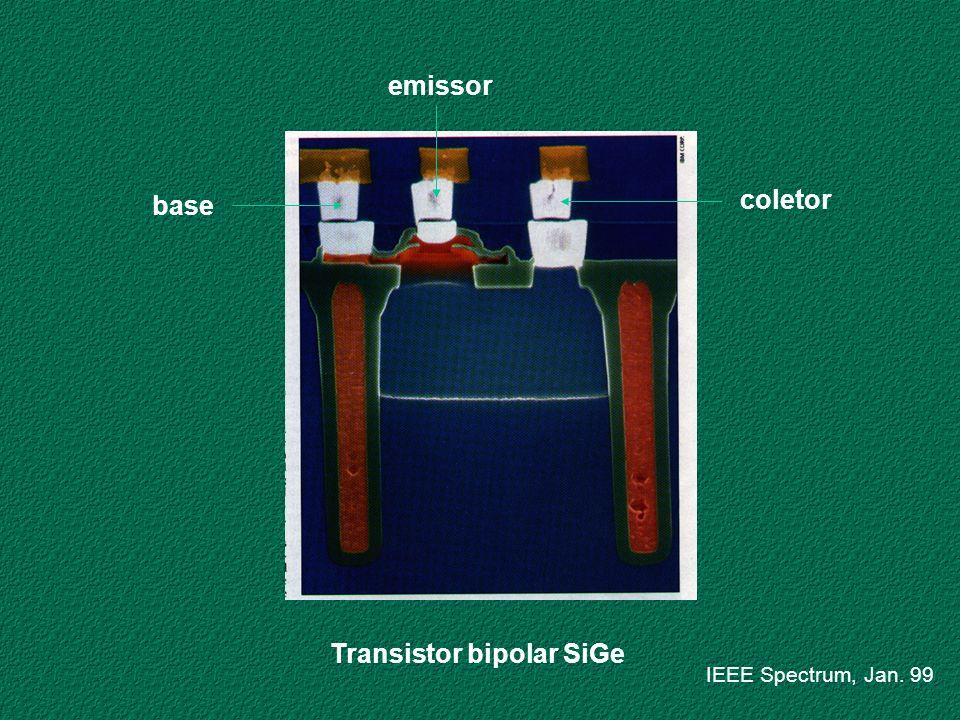 IEEE Spectrum, Jan. 99 Transistor bipolar SiGe base emissor coletor