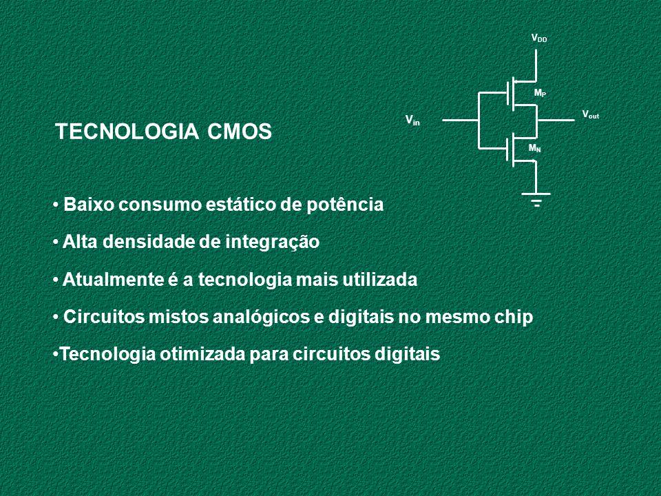 TECNOLOGIA CMOS Baixo consumo estático de potência Alta densidade de integração Atualmente é a tecnologia mais utilizada Circuitos mistos analógicos e