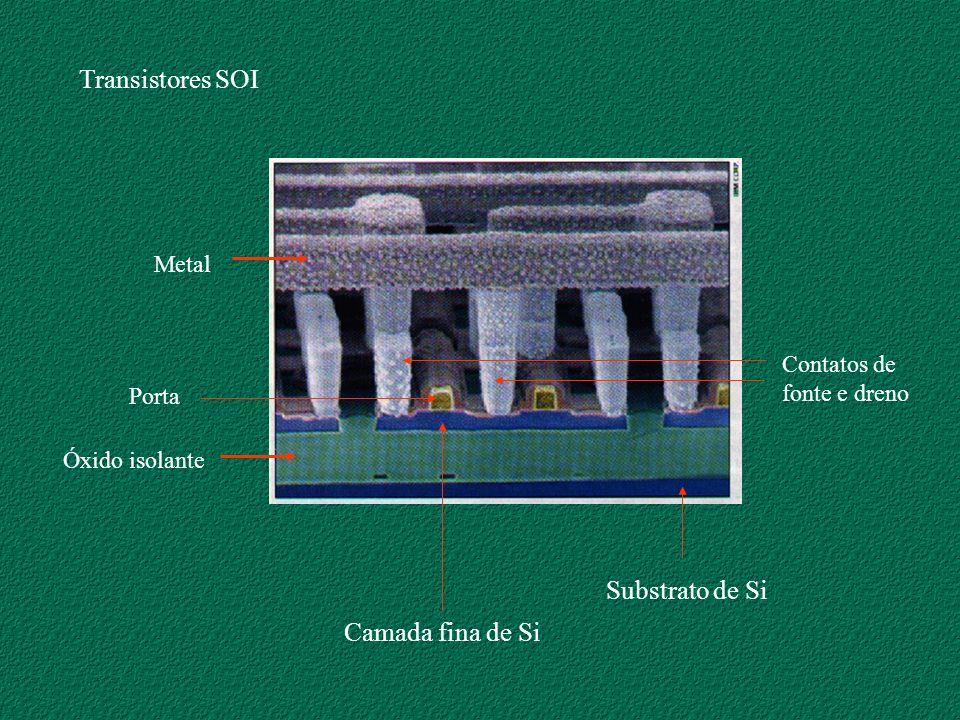 Transistores SOI Porta Óxido isolante Camada fina de Si Substrato de Si Contatos de fonte e dreno Metal