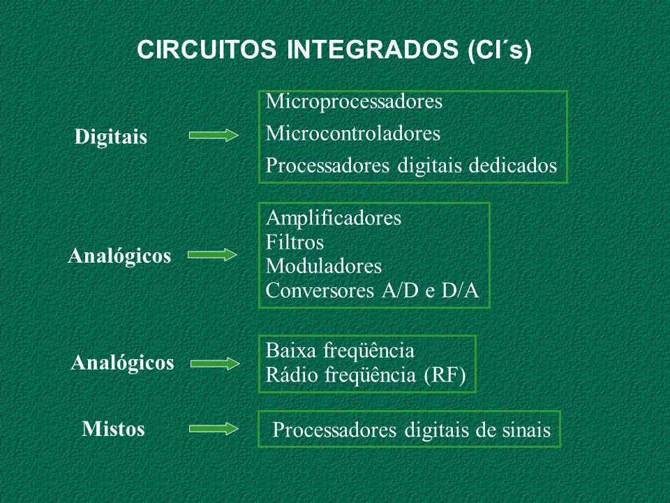CIRCUITOS INTEGRADOS (CI´s) Digitais Microprocessadores Microcontroladores Processadores digitais dedicados Analógicos Amplificadores Filtros Modulado