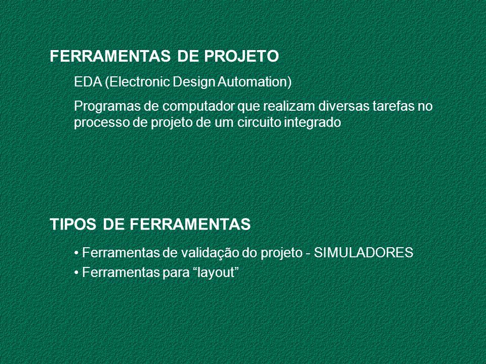 FERRAMENTAS DE PROJETO EDA (Electronic Design Automation) Programas de computador que realizam diversas tarefas no processo de projeto de um circuito