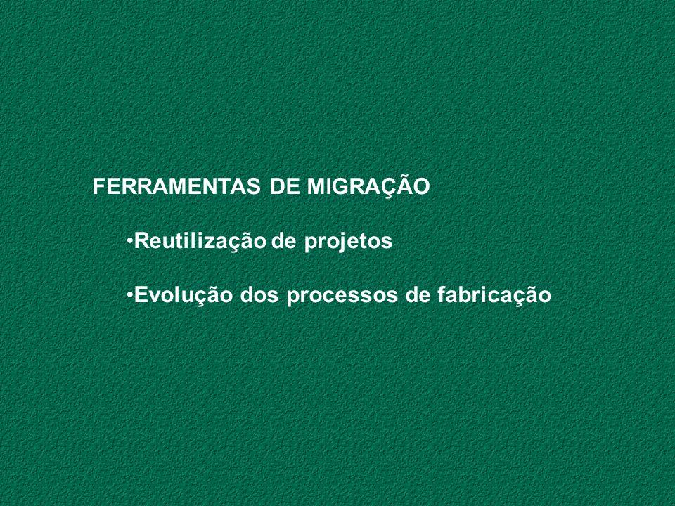 FERRAMENTAS DE MIGRAÇÃO Reutilização de projetos Evolução dos processos de fabricação